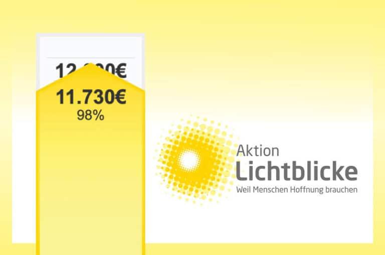 Wir spenden für die Flutopfer: ETI experts startet mit 10.000 Euro!
